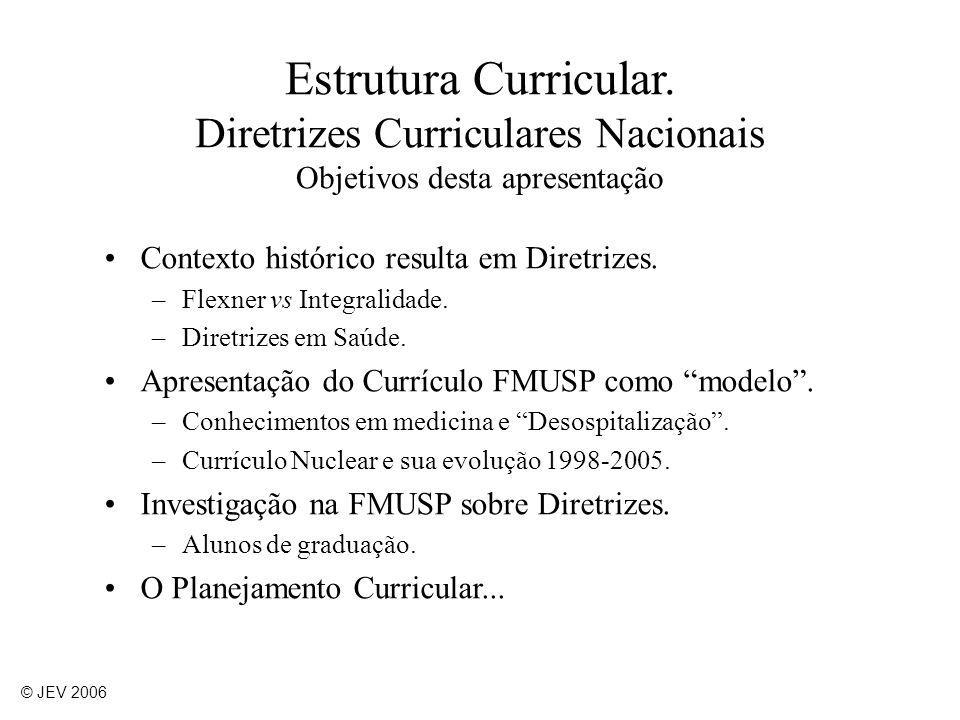 Estrutura Curricular. Diretrizes Curriculares Nacionais Objetivos desta apresentação Contexto histórico resulta em Diretrizes. –Flexner vs Integralida