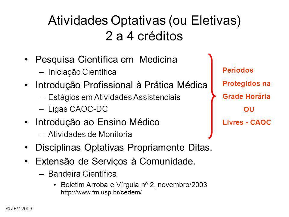 Atividades Optativas (ou Eletivas) 2 a 4 créditos Pesquisa Científica em Medicina –Iniciação Científica Introdução Profissional à Prática Médica –Está