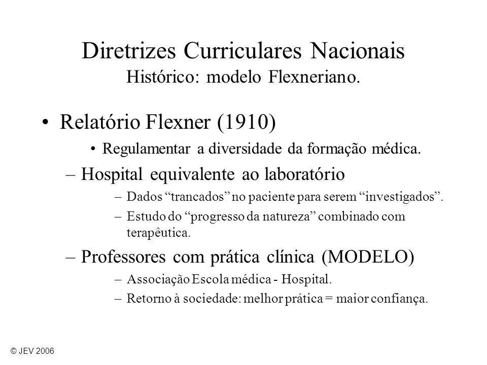 Relatório Flexner (1910) Regulamentar a diversidade da formação médica. –Hospital equivalente ao laboratório –Dados trancados no paciente para serem i