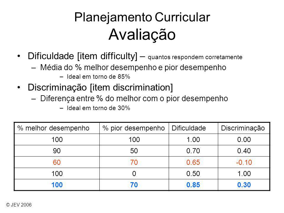 Dificuldade [item difficulty] – quantos respondem corretamente –Média do % melhor desempenho e pior desempenho –Ideal em torno de 85% Discriminação [i