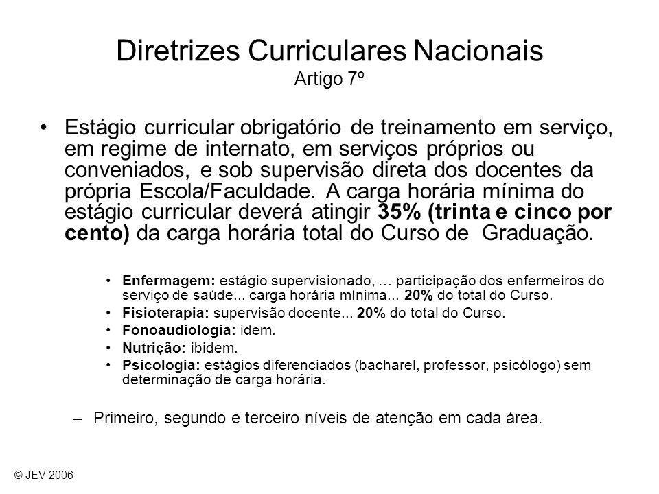 Estágio curricular obrigatório de treinamento em serviço, em regime de internato, em serviços próprios ou conveniados, e sob supervisão direta dos doc
