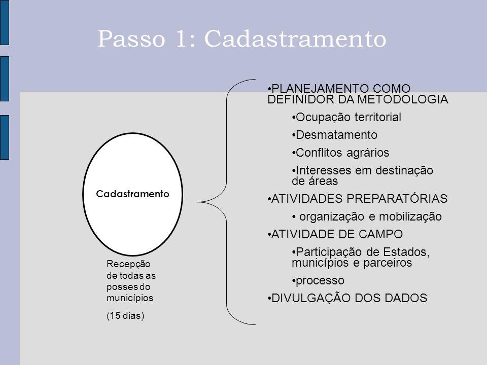 Cadastramento Recepção de todas as posses do municípios (15 dias) Passo 1: Cadastramento PLANEJAMENTO COMO DEFINIDOR DA METODOLOGIA Ocupação territori