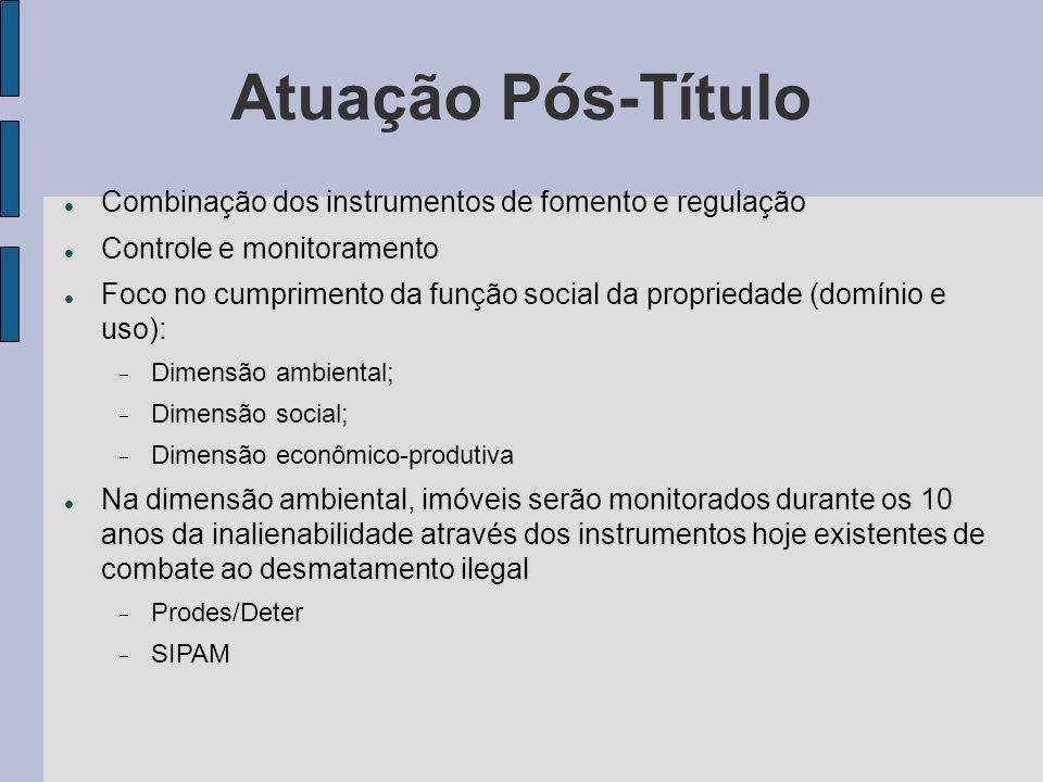 Atuação Pós-Título Combinação dos instrumentos de fomento e regulação Controle e monitoramento Foco no cumprimento da função social da propriedade (do