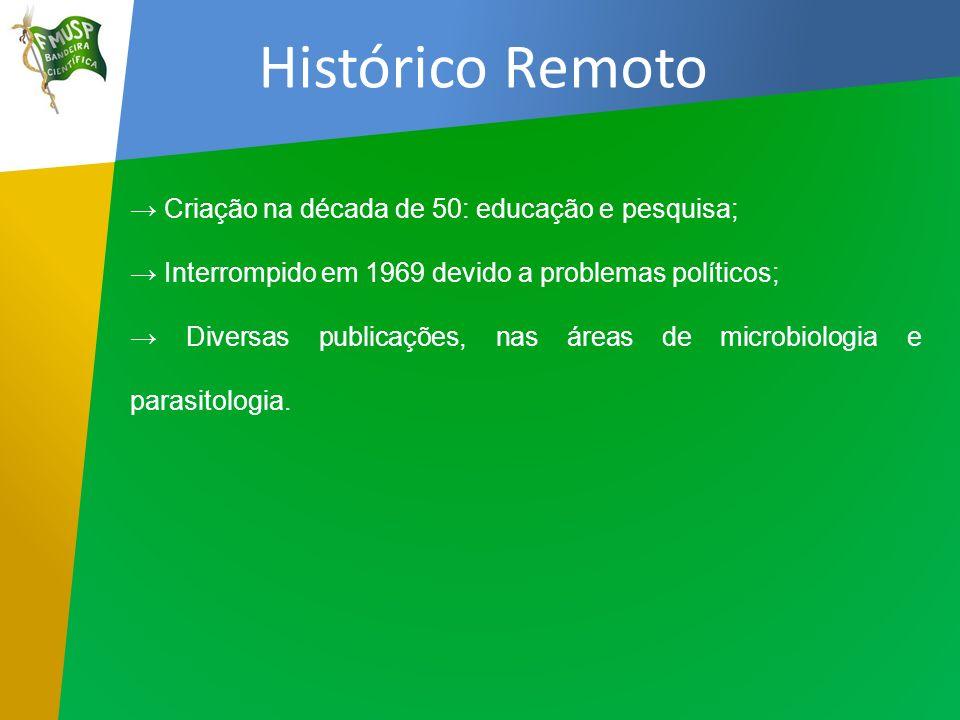 Histórico Remoto Criação na década de 50: educação e pesquisa; Interrompido em 1969 devido a problemas políticos; Diversas publicações, nas áreas de m