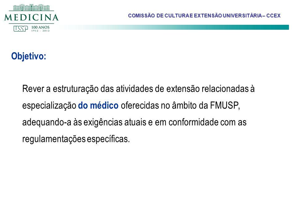 Objetivo: Rever a estruturação das atividades de extensão relacionadas à especialização do médico oferecidas no âmbito da FMUSP, adequando-a às exigên
