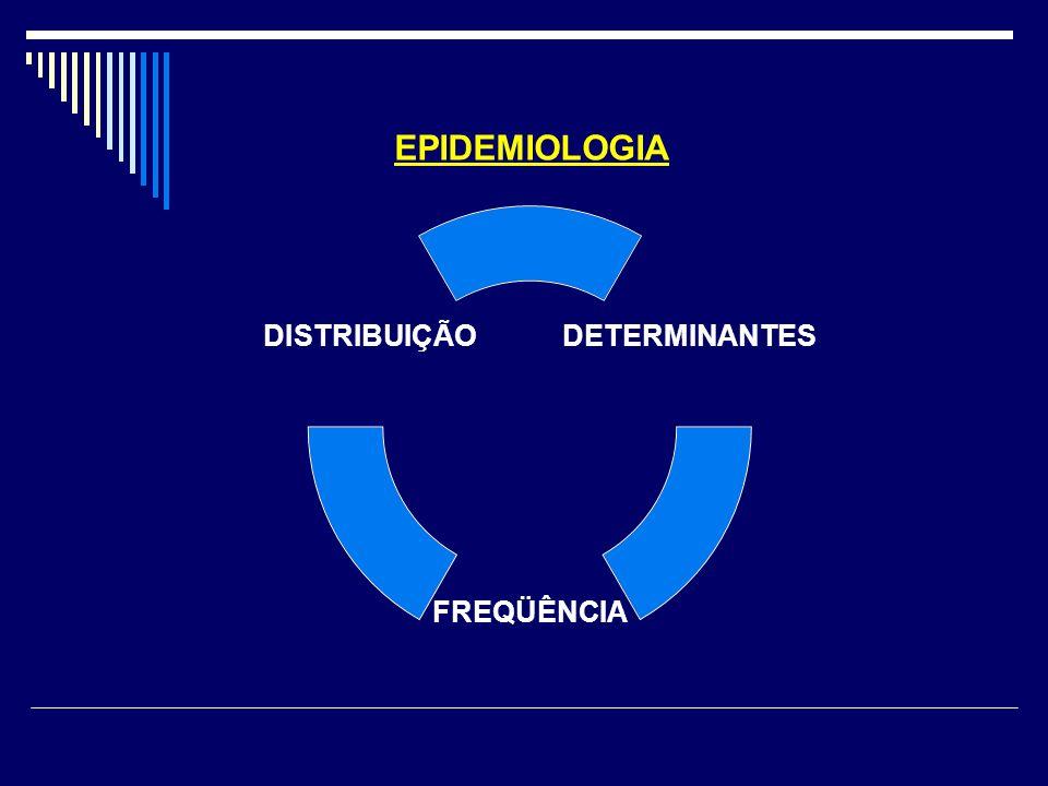 EPIDEMIOLOGIA DETERMINANTES FREQÜÊNCIA DISTRIBUIÇÃO