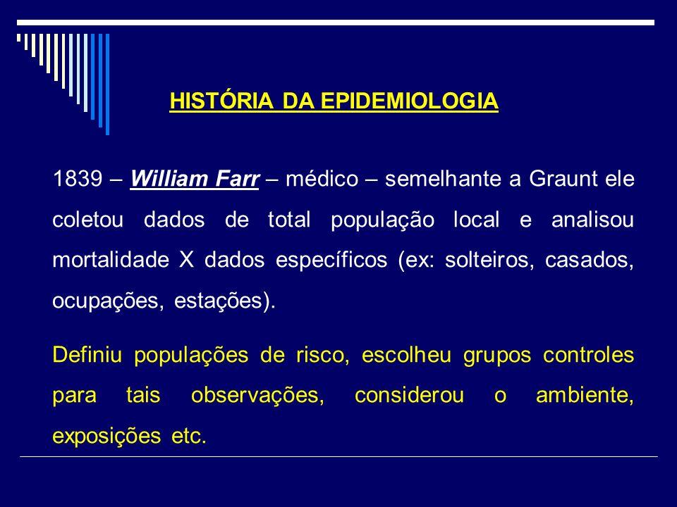 HISTÓRIA DA EPIDEMIOLOGIA 1839 – William Farr – médico – semelhante a Graunt ele coletou dados de total população local e analisou mortalidade X dados