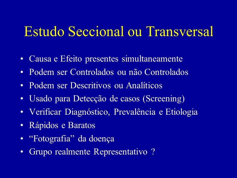 Estudo Seccional ou Transversal Causa e Efeito presentes simultaneamente Podem ser Controlados ou não Controlados Podem ser Descritivos ou Analíticos