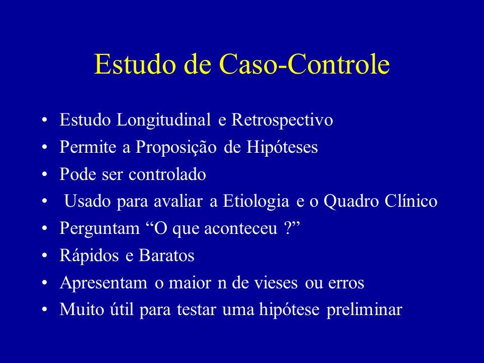 Estudo de Caso-Controle Estudo Longitudinal e Retrospectivo Permite a Proposição de Hipóteses Pode ser controlado Usado para avaliar a Etiologia e o Q