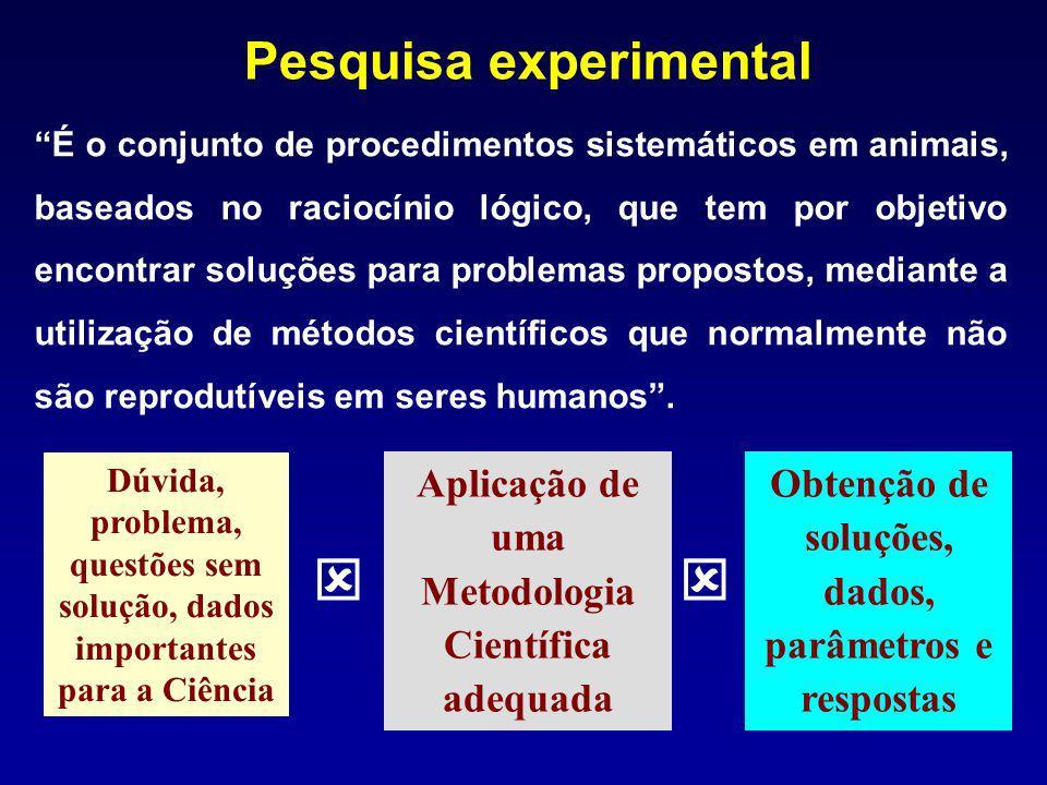 Pesquisa experimental É o conjunto de procedimentos sistemáticos em animais, baseados no raciocínio lógico, que tem por objetivo encontrar soluções pa
