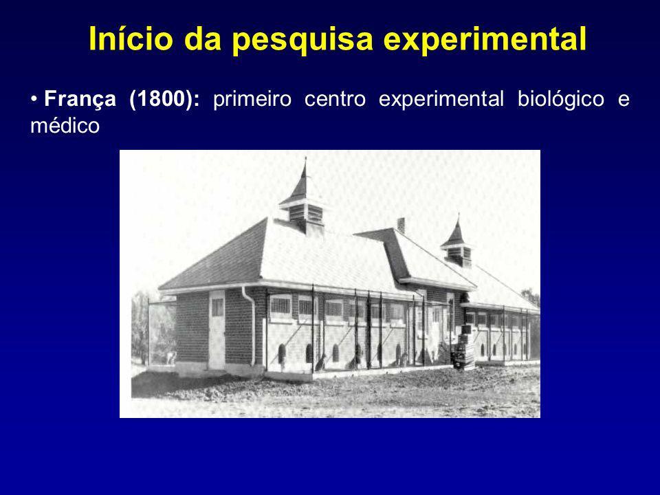 França (1800): primeiro centro experimental biológico e médico Início da pesquisa experimental