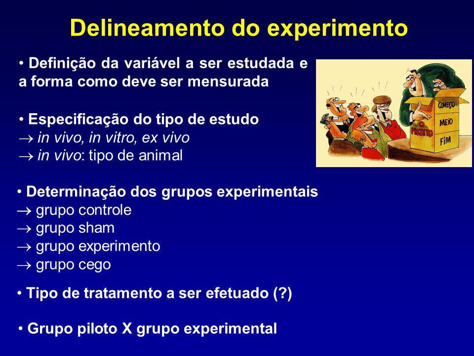 Especificação do tipo de estudo in vivo, in vitro, ex vivo in vivo: tipo de animal Delineamento do experimento Definição da variável a ser estudada e