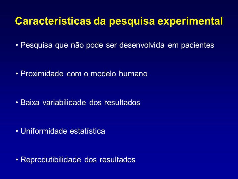Características da pesquisa experimental Pesquisa que não pode ser desenvolvida em pacientes Proximidade com o modelo humano Baixa variabilidade dos r