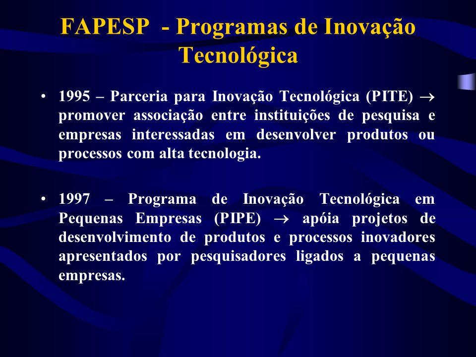 FAPESP - Programas de Inovação Tecnológica 1995 – Parceria para Inovação Tecnológica (PITE) promover associação entre instituições de pesquisa e empresas interessadas em desenvolver produtos ou processos com alta tecnologia.