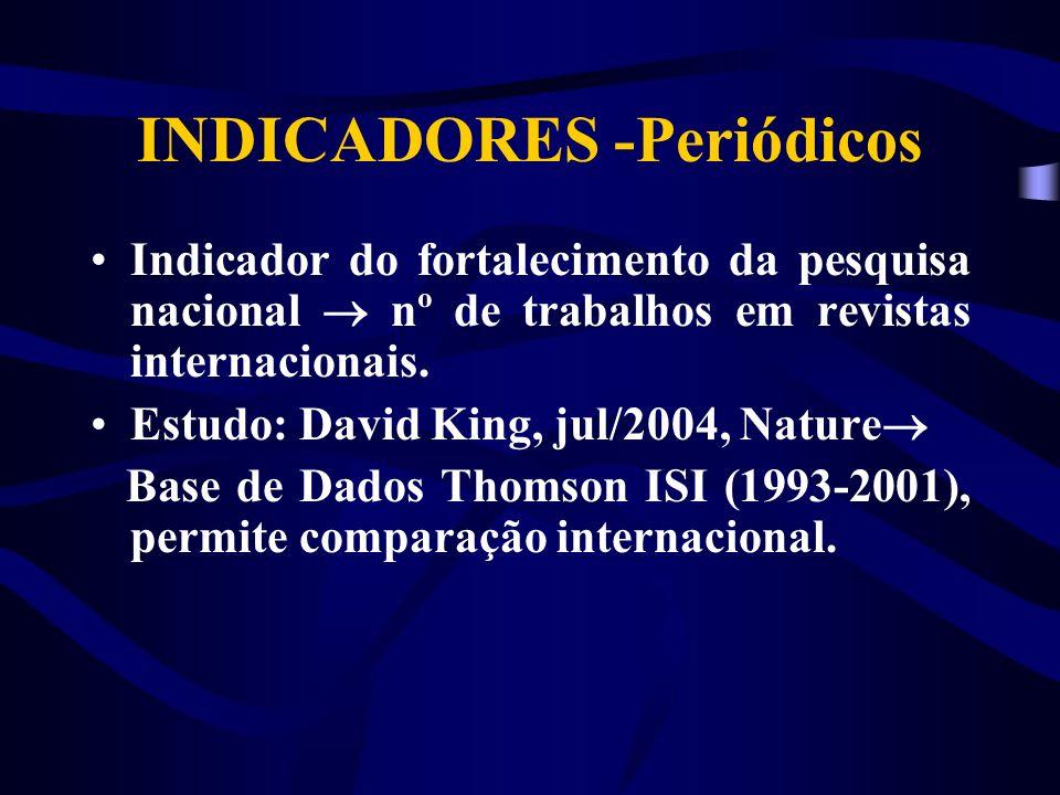 INDICADORES -Periódicos Indicador do fortalecimento da pesquisa nacional nº de trabalhos em revistas internacionais.