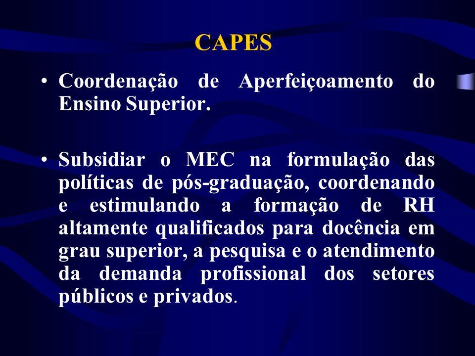 CAPES Coordenação de Aperfeiçoamento do Ensino Superior.