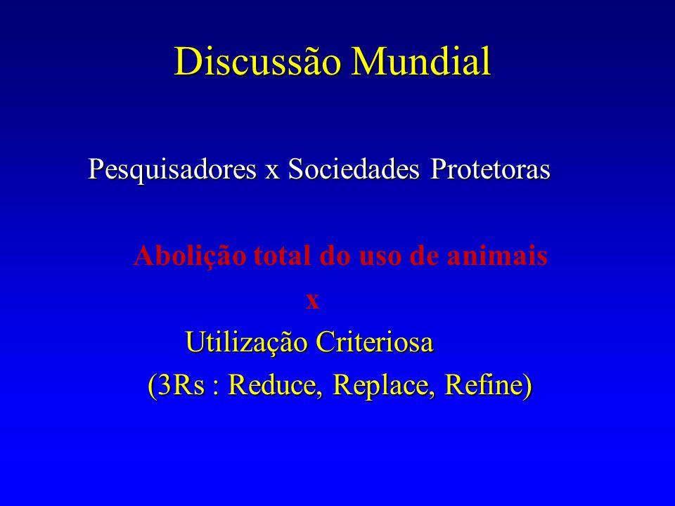 Discussão Mundial Pesquisadores x Sociedades Protetoras Abolição total do uso de animais x Utilização Criteriosa (3Rs : Reduce, Replace, Refine) (3Rs
