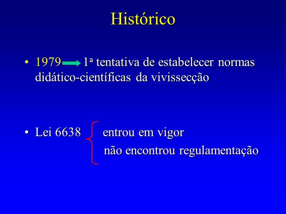 Histórico 1 a tentativa de estabelecer normas didático-científicas da vivissecção1979 1 a tentativa de estabelecer normas didático-científicas da vivi