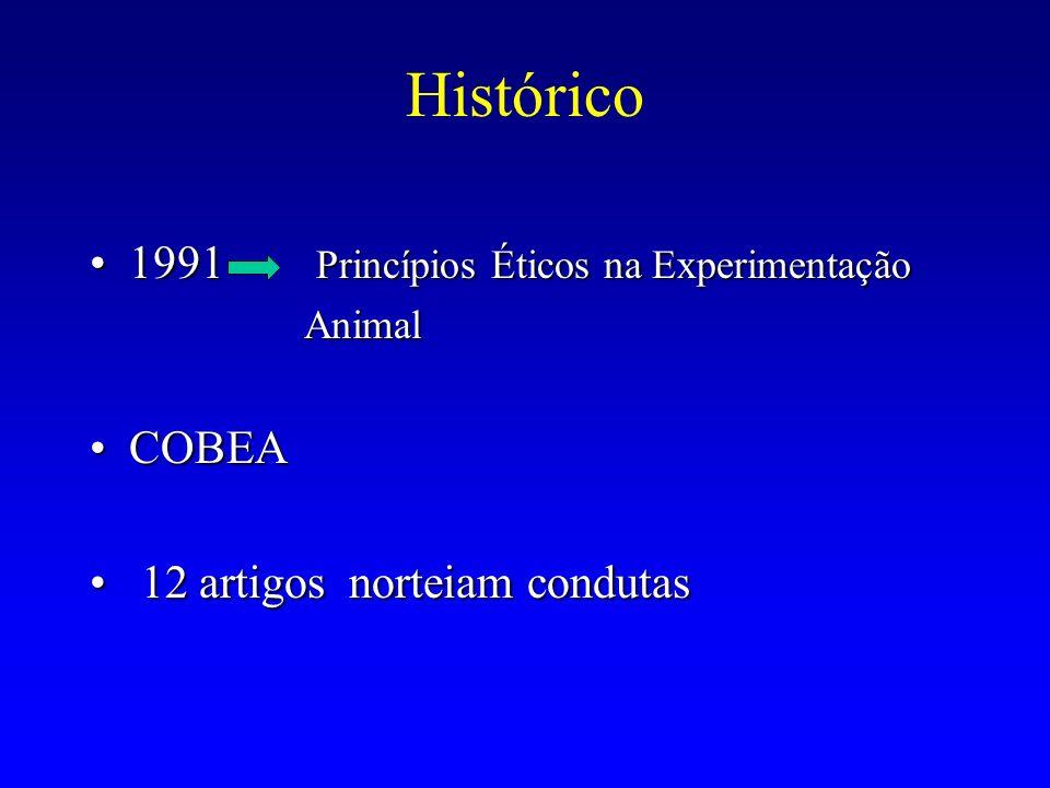 Histórico 1991 Princípios Éticos na Experimentação1991 Princípios Éticos na Experimentação Animal Animal COBEACOBEA 12 artigos norteiam condutas 12 ar