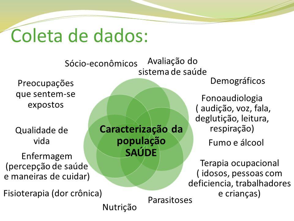 Coleta de dados: Sócio-econômicos Demográficos Fumo e álcool Parasitoses Avaliação do sistema de saúde Qualidade de vida Preocupações que sentem-se ex