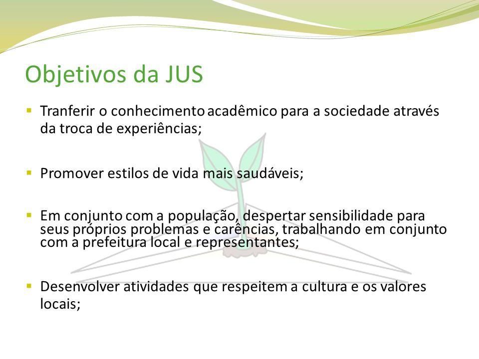 Objetivos da JUS Tranferir o conhecimento acadêmico para a sociedade através da troca de experiências; Promover estilos de vida mais saudáveis; Em con