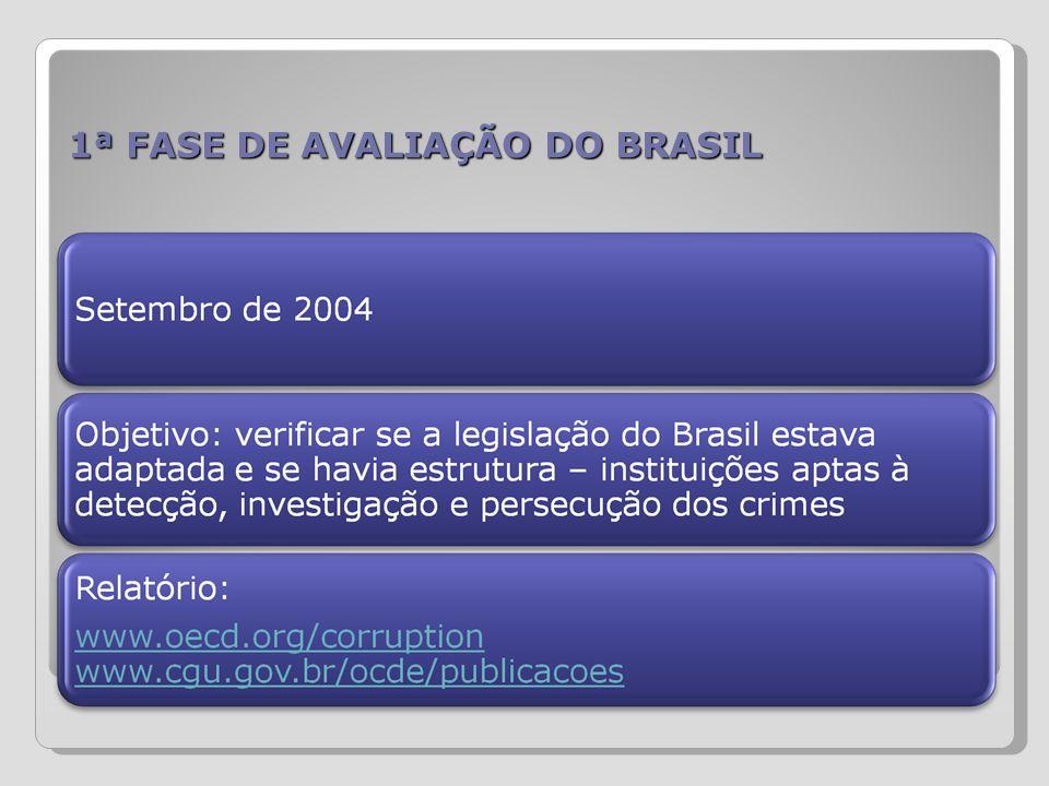 1ª FASE DE AVALIAÇÃO DO BRASIL