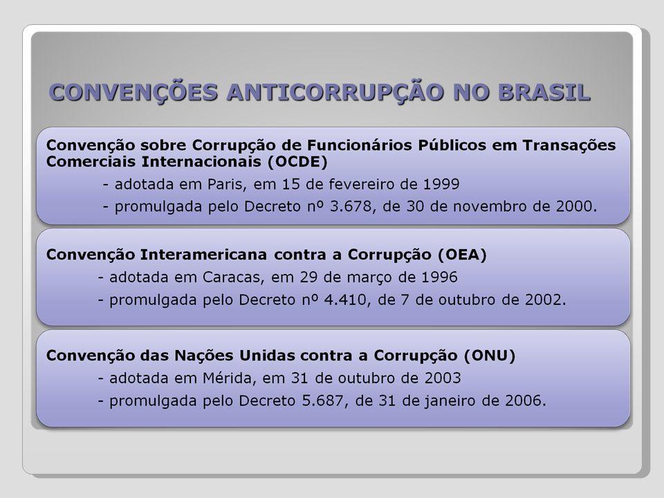 CONVENÇÕES ANTICORRUPÇÃO NO BRASIL