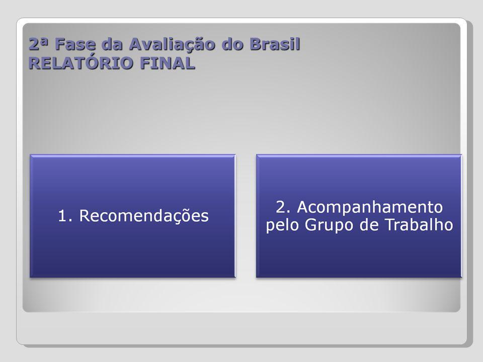 2ª Fase da Avaliação do Brasil RELATÓRIO FINAL