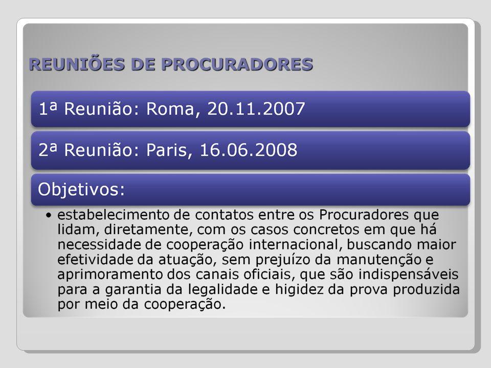REUNIÕES DE PROCURADORES
