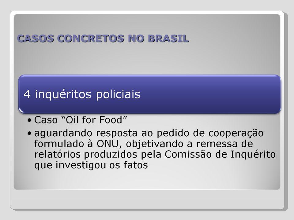 CASOS CONCRETOS NO BRASIL