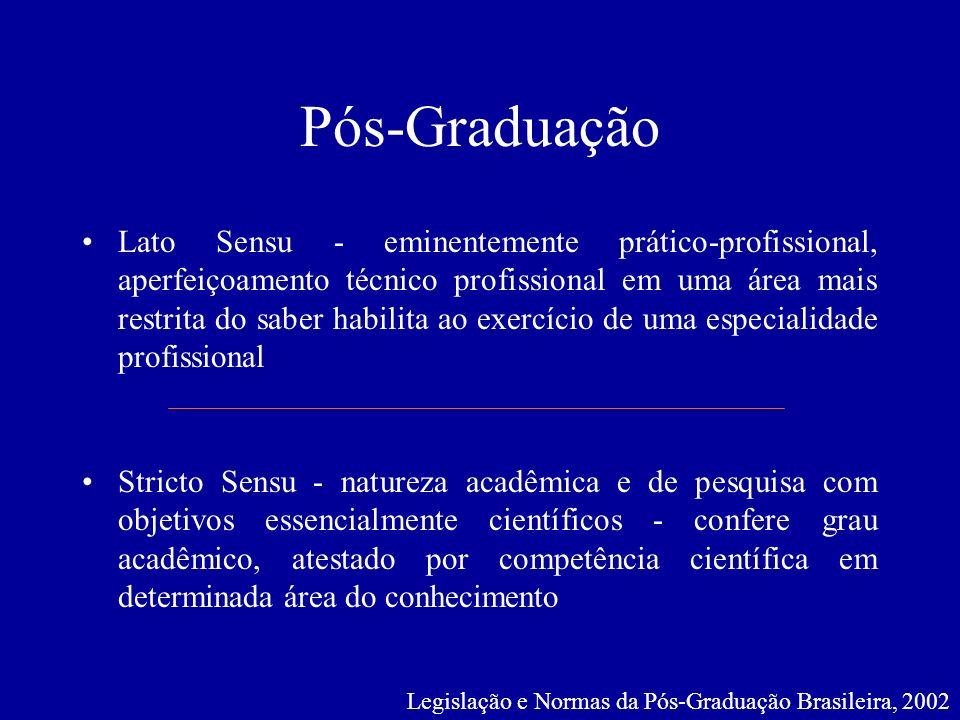 Pós-Graduação Lato Sensu - eminentemente prático-profissional, aperfeiçoamento técnico profissional em uma área mais restrita do saber habilita ao exe