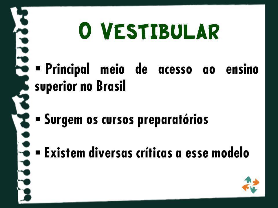 O Vestibular Principal meio de acesso ao ensino superior no Brasil Surgem os cursos preparatórios Existem diversas críticas a esse modelo
