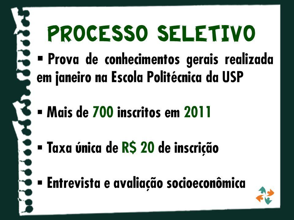 processo seletivo Prova de conhecimentos gerais realizada em janeiro na Escola Politécnica da USP Mais de 700 inscritos em 2011 Taxa única de R$ 20 de inscrição Entrevista e avaliação socioeconômica