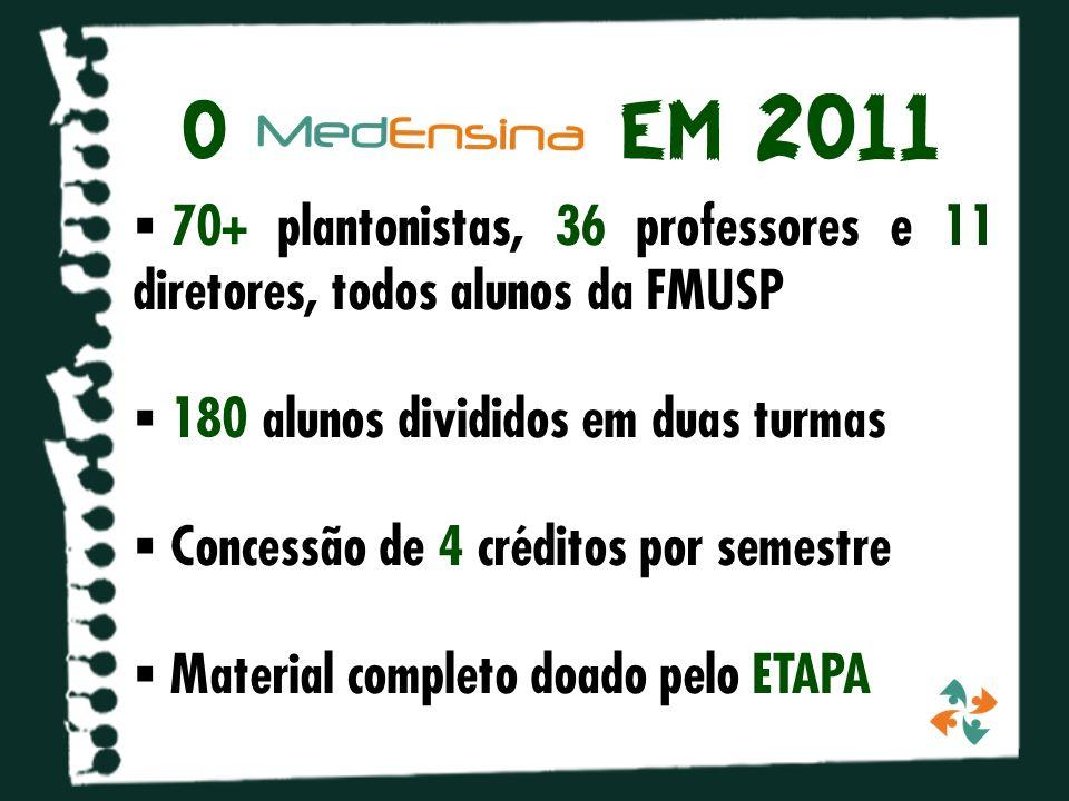 o em 2011 70+ plantonistas, 36 professores e 11 diretores, todos alunos da FMUSP 180 alunos divididos em duas turmas Concessão de 4 créditos por semestre Material completo doado pelo ETAPA