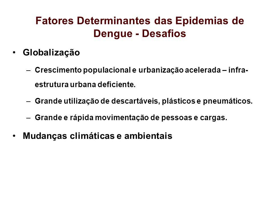 Fatores Determinantes das Epidemias de Dengue - Desafios Globalização –Crescimento populacional e urbanização acelerada – infra- estrutura urbana defi