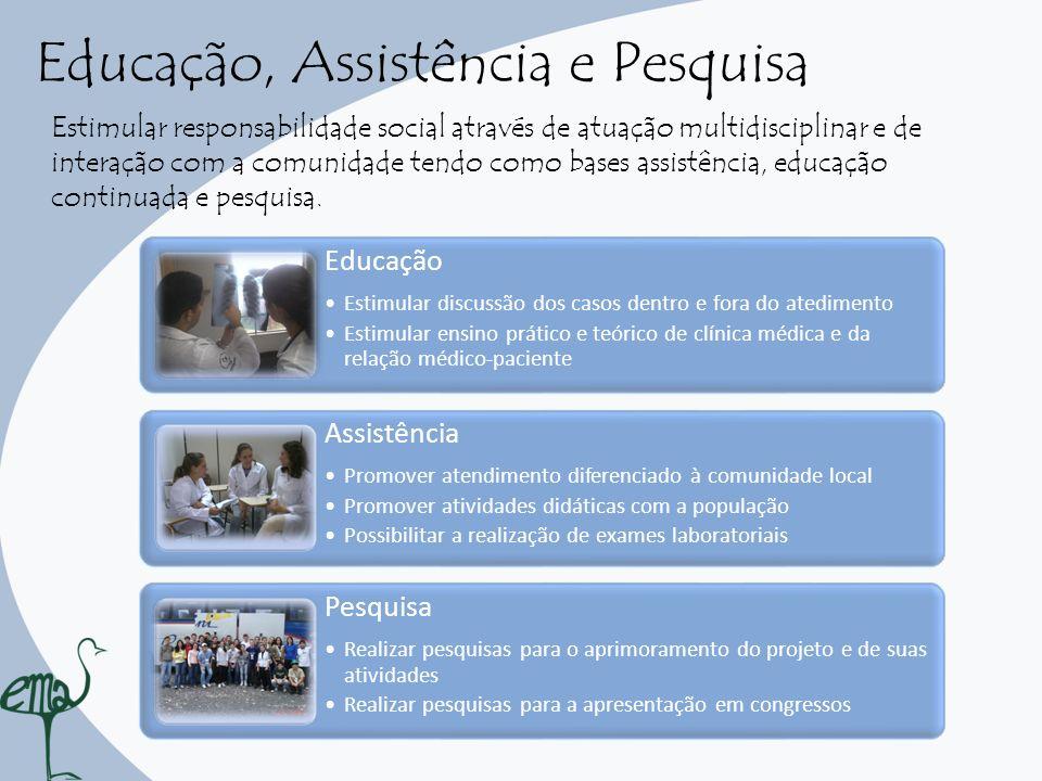 Educação, Assistência e Pesquisa Educação Estimular discussão dos casos dentro e fora do atedimento Estimular ensino prático e teórico de clínica médi