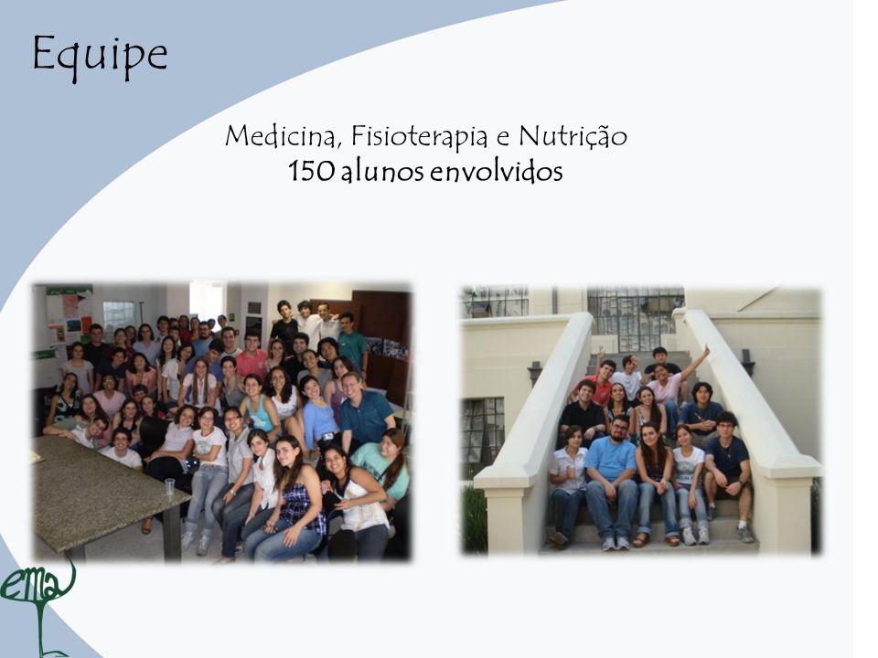 Equipe Medicina, Fisioterapia e Nutrição 150 alunos envolvidos