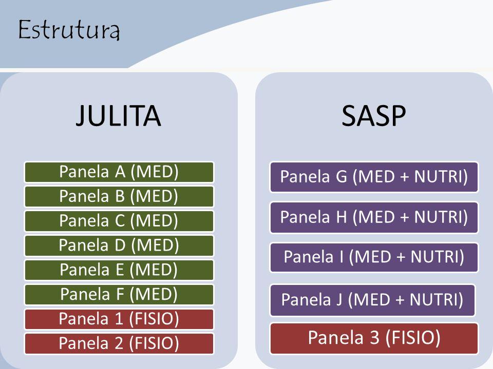 JULITA Panela A (MED)Panela B (MED)Panela C (MED)Panela D (MED)Panela E (MED)Panela F (MED)Panela 1 (FISIO)Panela 2 (FISIO) SASP Panela G (MED + NUTRI