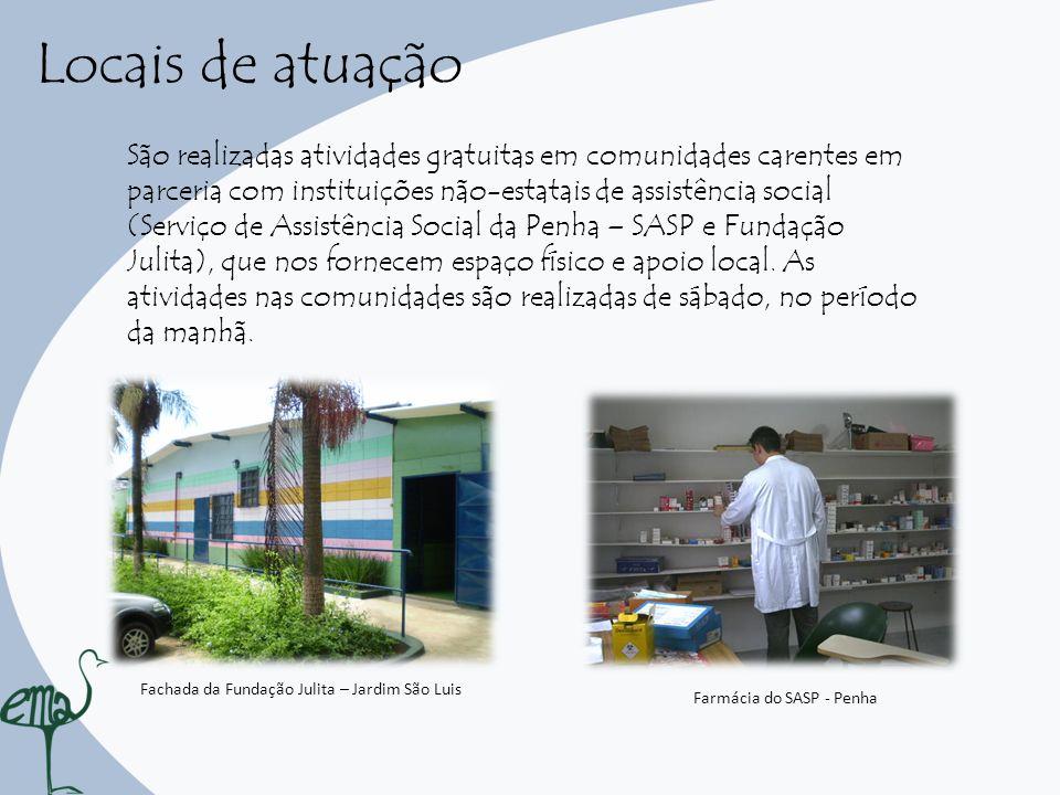 Locais de atuação São realizadas atividades gratuitas em comunidades carentes em parceria com instituições não-estatais de assistência social (Serviço
