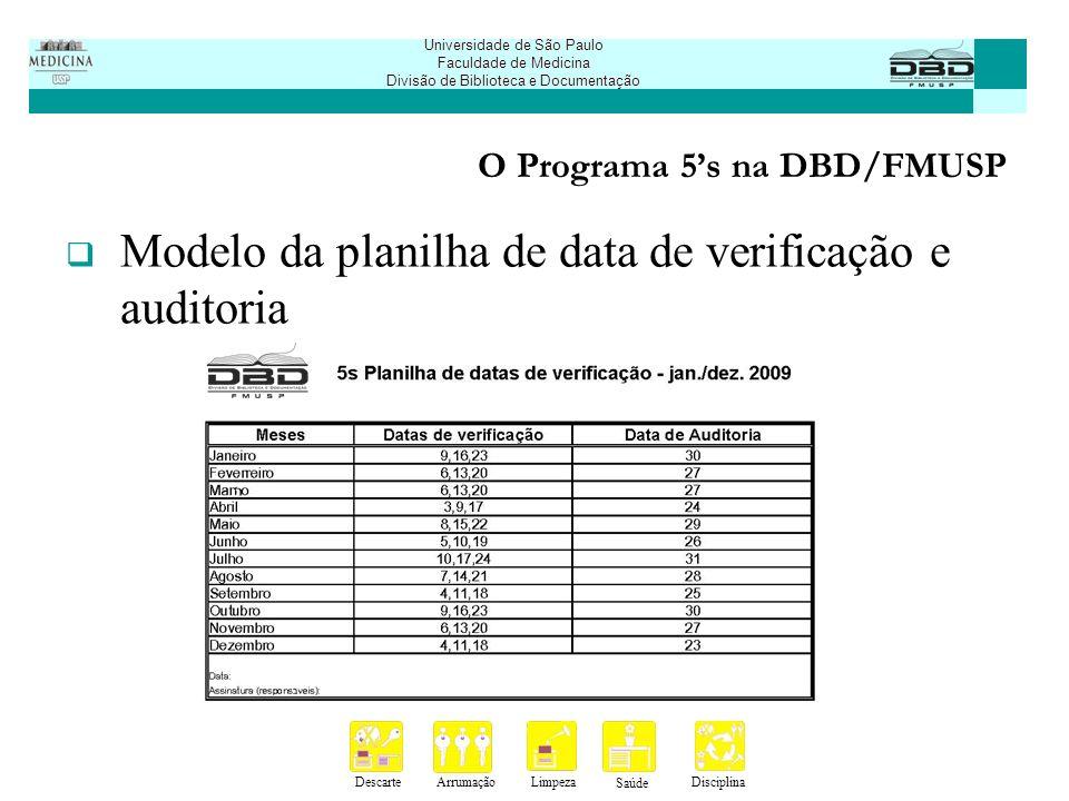 DescarteArrumaçãoLimpeza Saúde Disciplina Universidade de São Paulo Faculdade de Medicina Divisão de Biblioteca e Documentação Tabela de acompanhamento das médias mensais (mensal) O Programa 5s na DBD/FMUSP Mês Nome do Serviço reponsável pelas UGBs SAI – Serviço de Acesso à Informação Nome da UGB