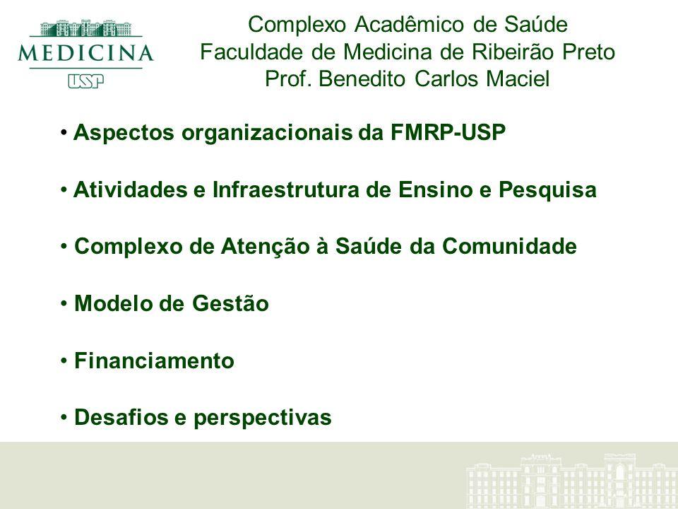 Aspectos organizacionais da FMRP-USP Atividades e Infraestrutura de Ensino e Pesquisa Complexo de Atenção à Saúde da Comunidade Modelo de Gestão Finan