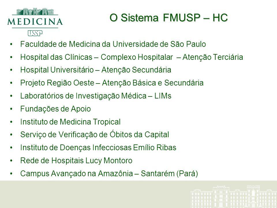 O Sistema FMUSP – HC Faculdade de Medicina da Universidade de São Paulo Hospital das Clínicas – Complexo Hospitalar – Atenção Terciária Hospital Unive