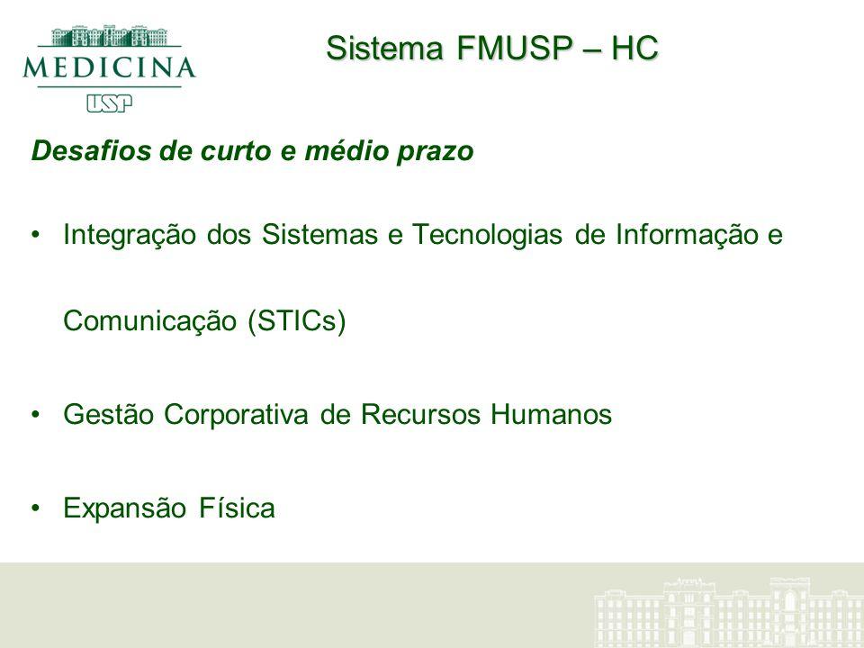 Sistema FMUSP – HC Desafios de curto e médio prazo Integração dos Sistemas e Tecnologias de Informação e Comunicação (STICs) Gestão Corporativa de Rec