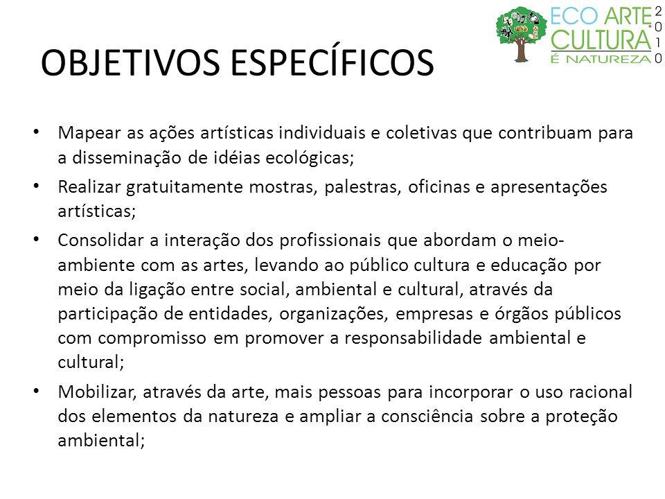 OBJETIVOS ESPECÍFICOS Mapear as ações artísticas individuais e coletivas que contribuam para a disseminação de idéias ecológicas; Realizar gratuitamen