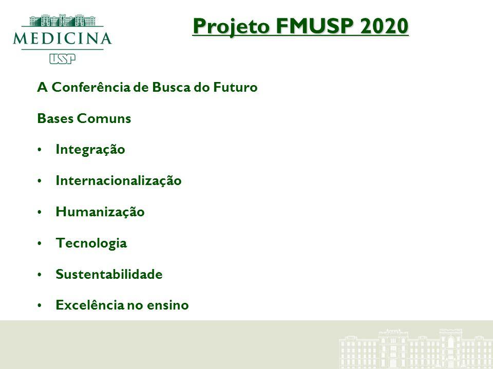 Projeto FMUSP 2020 A Conferência de Busca do Futuro Bases Comuns Integração Internacionalização Humanização Tecnologia Sustentabilidade Excelência no
