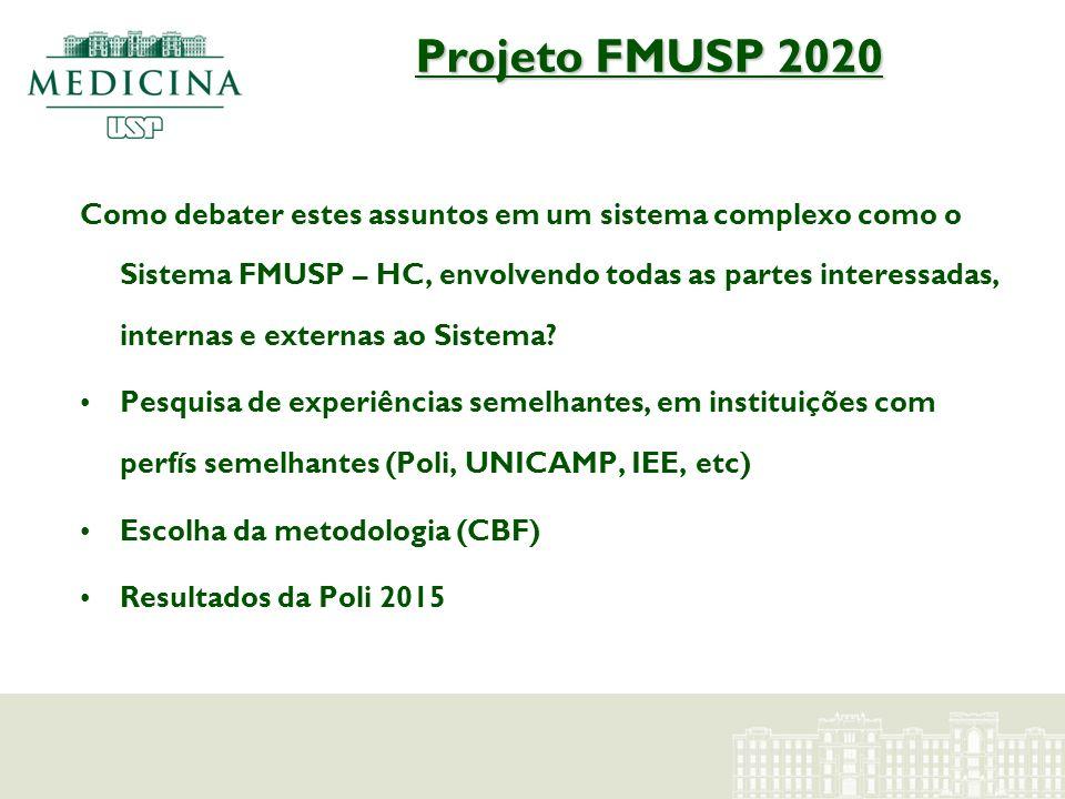 Projeto FMUSP 2020 Como debater estes assuntos em um sistema complexo como o Sistema FMUSP – HC, envolvendo todas as partes interessadas, internas e e