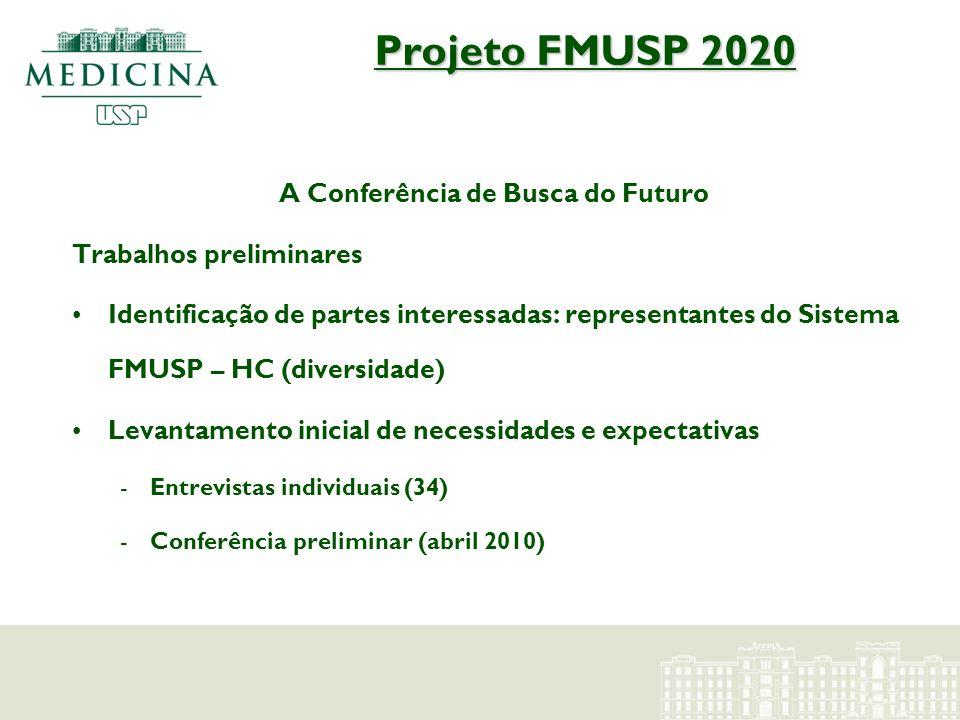 Projeto FMUSP 2020 A Conferência de Busca do Futuro Trabalhos preliminares Identificação de partes interessadas: representantes do Sistema FMUSP – HC