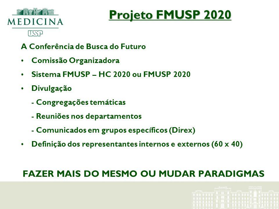 Projeto FMUSP 2020 A Conferência de Busca do Futuro Comissão Organizadora Sistema FMUSP – HC 2020 ou FMUSP 2020 Divulgação - Congregações temáticas -