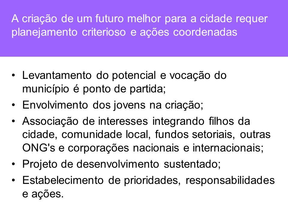 A criação de um futuro melhor para a cidade requer planejamento criterioso e ações coordenadas Levantamento do potencial e vocação do município é pont