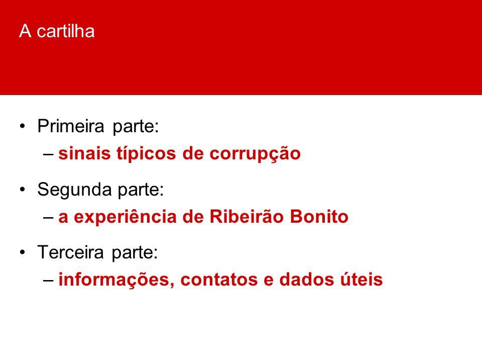 A cartilha Primeira parte: –sinais típicos de corrupção Segunda parte: –a experiência de Ribeirão Bonito Terceira parte: –informações, contatos e dado